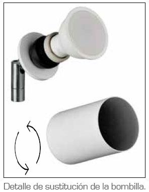 Detalle focos cilindro
