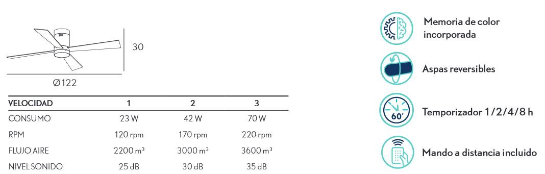 Ventilador techo led 4 aspas 122 cm Barine