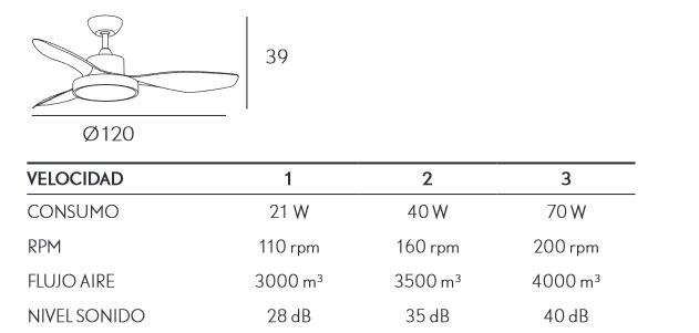 Ventilador techo led 3 aspas 120 cm Hayate