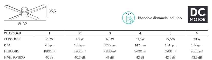 Ventilador techo led 4 aspas 132 cm Kona